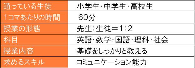 フルスイング岸和田本校の特徴